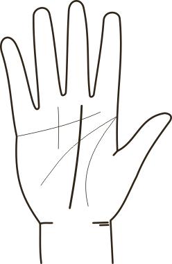 kädestä ennustaminen Jarvenpaa